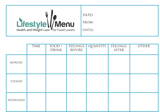 Free Resources Lifestyle Menu Fat Loss For Food Lovers – 3 Day Food Diary Template