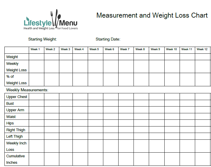 measurement weight loss free resources lifestyle menu fat loss for food lovers